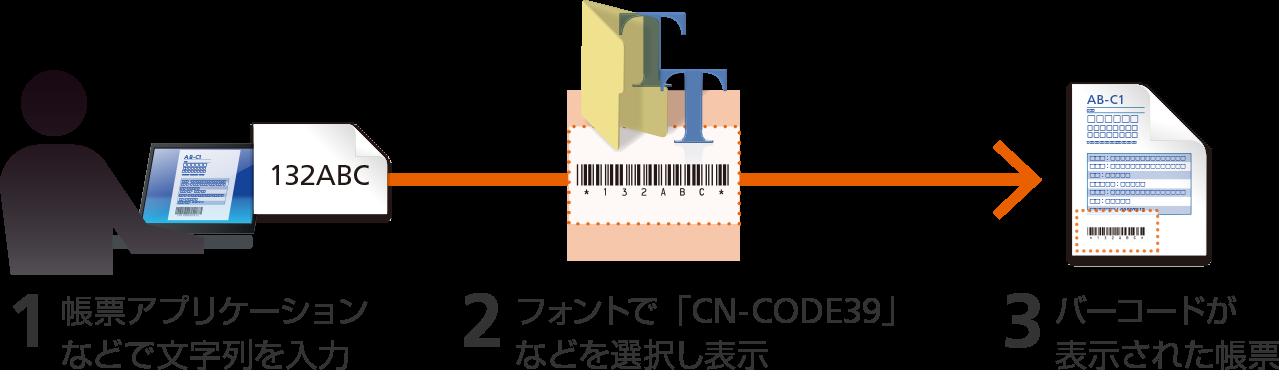 バー コード フォント
